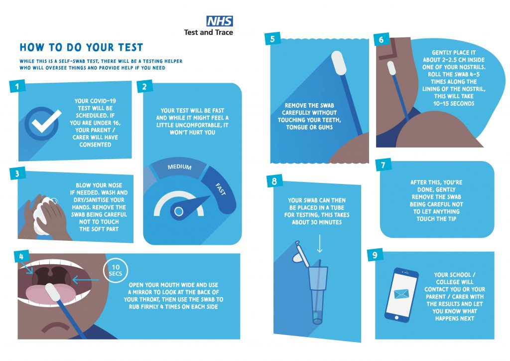 An inmage of NHS Test and Trace Instructions for Self Testing